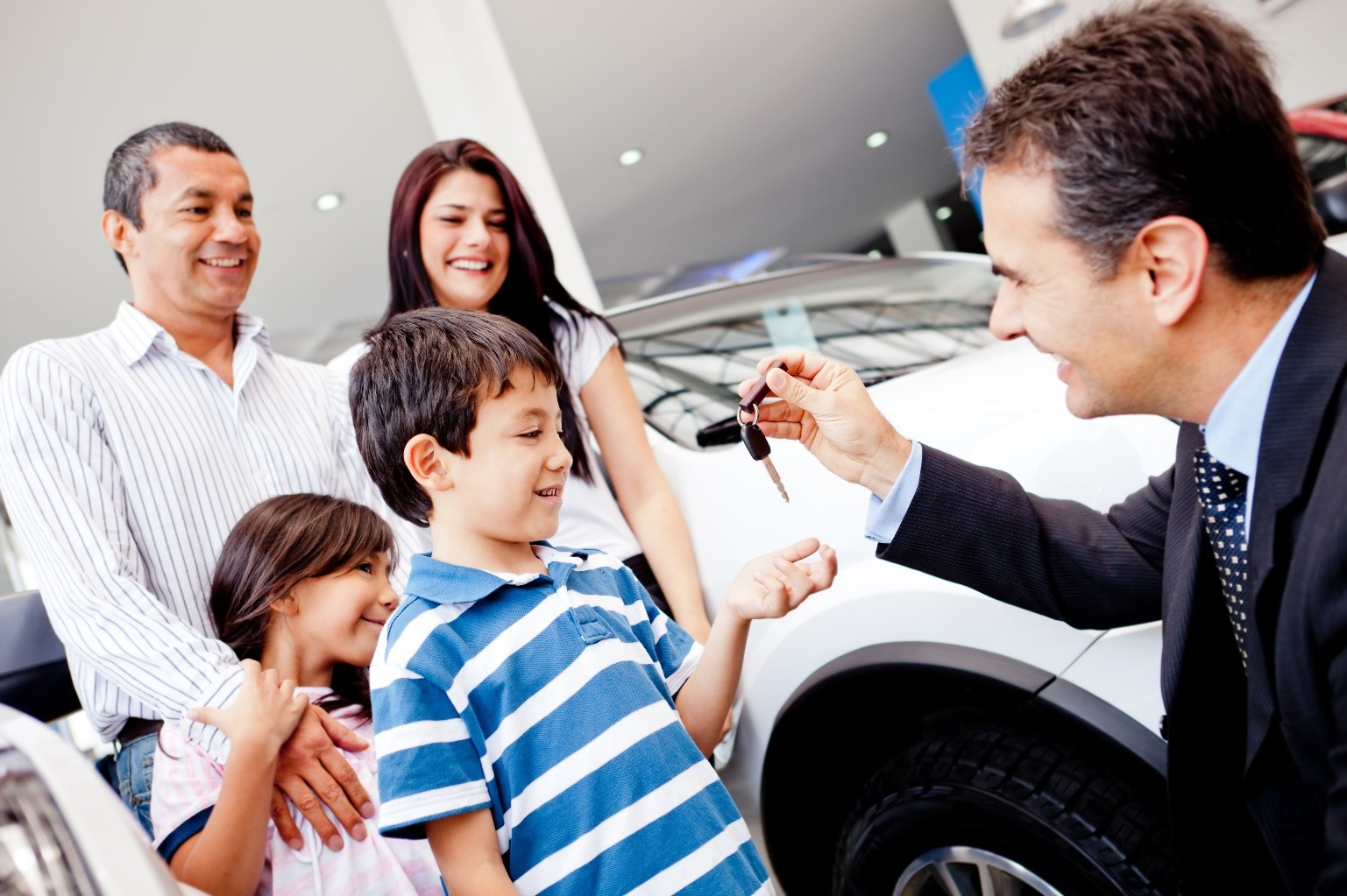 Automotive Dealerships Loyalty Rewards Customers & Retention