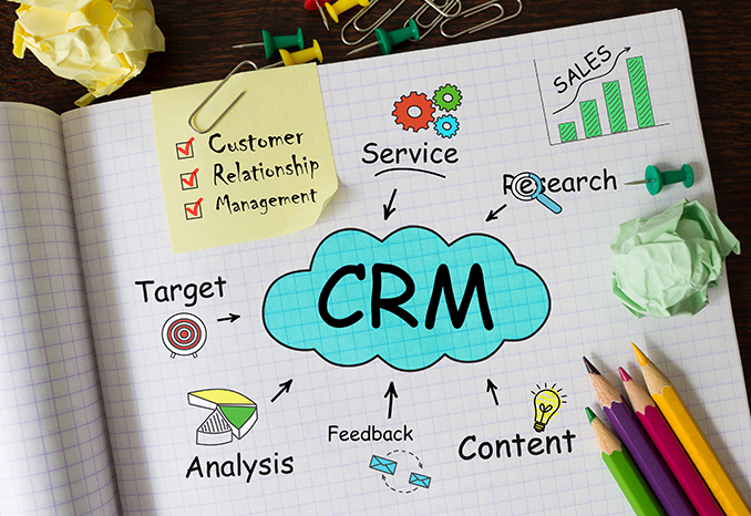 CRM Software for the Automotive Industry