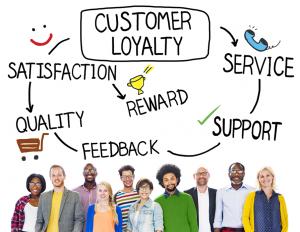 Customer Loyalty for Automotive Dealerships Rewards Program